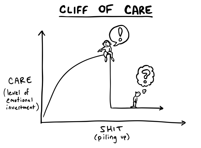 cliff of care_graph